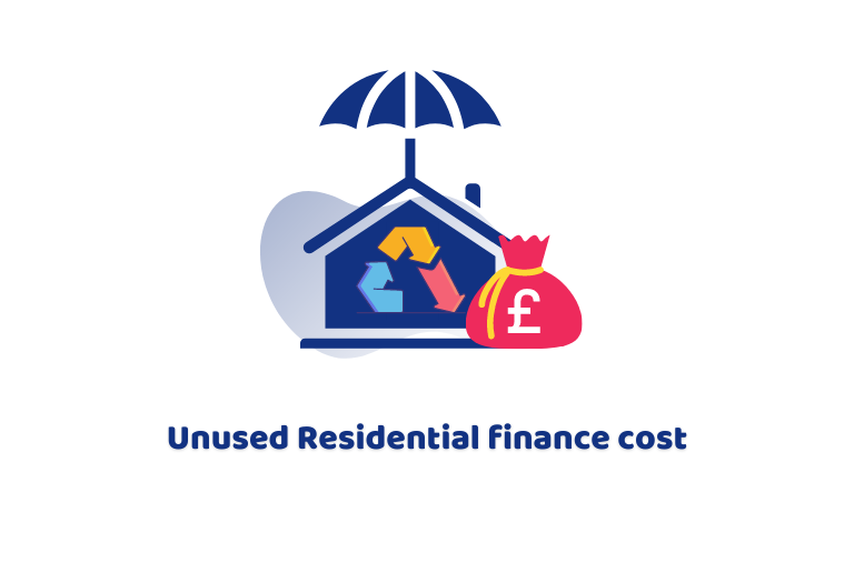Unused Residential Finance Costs   Quick Guidlines