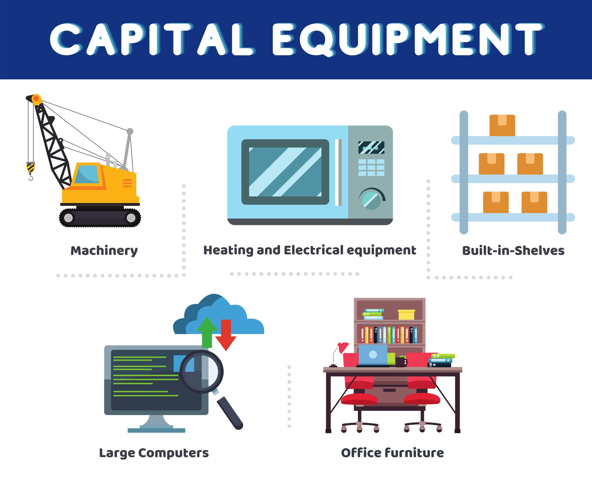 Types of Capital Equipment