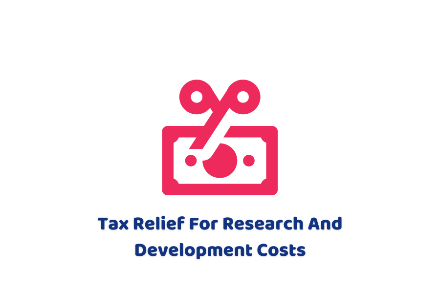 Research and Development Costs