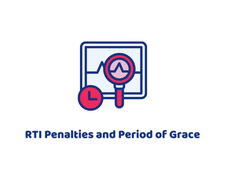 RTI Penalties